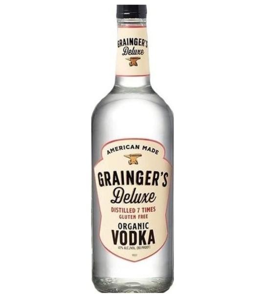 Grainger's